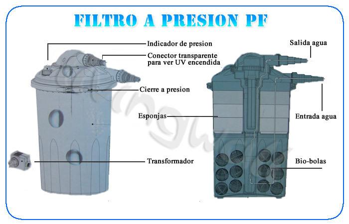 Filtro de estanque a presi n aquaking pf 30 con l mpara uv for Filtros para estanques de jardin