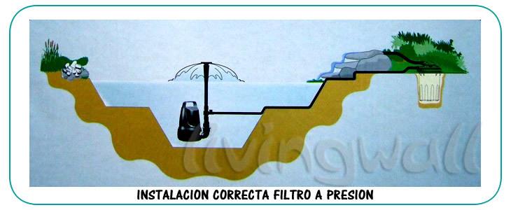 Kit filtro de estanque a presi n jebo 938 uv 13w bomba for Filtros para estanques de jardin