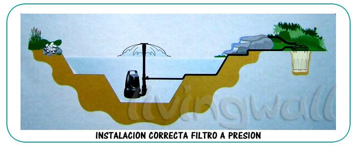 filtro-a-presion-pf-30-estanque-estanques-jardin-presurizado-con-uv-clarificador-esterilizador-germicida-11w-3.jpg