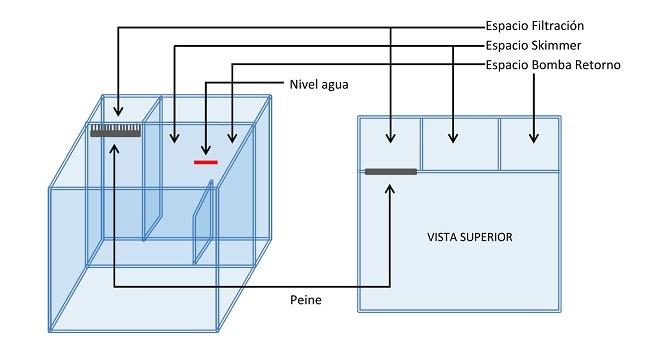 Acuario nano marino a medida 40x40x40 customice su acuario for Acuarios a medida