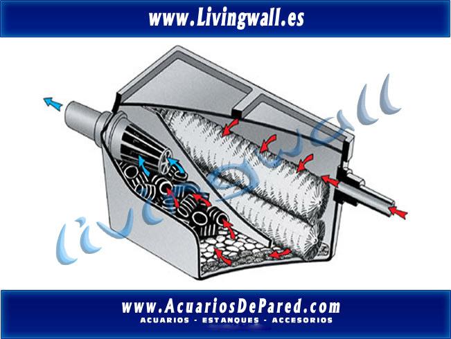 Filtro De Gravedad Para Estanques Aqua 2 Estanques Hasta