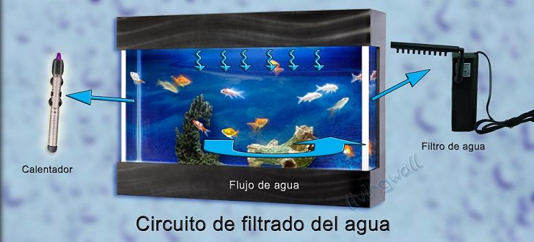 Acuario de dise o livingwall lw78 negro tendencia en for Disenos de acuarios