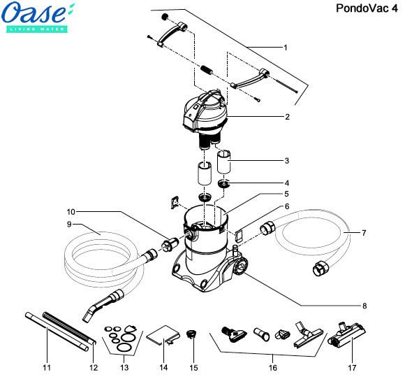 OASE Pondovac 4 - Pond vacuum cleaner - Sludge Disposal