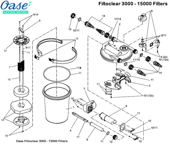 oase set filtoclear pressure pond filter pump uv