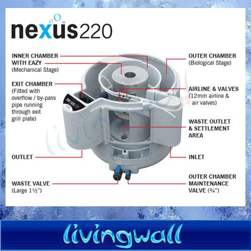 filtro_de_estanque_grande_Nexus_Eazy_220_de_Evolution_Aqua_esquema